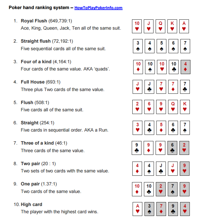 Rules of poker texas holdem hands