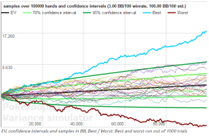 BRM variance poker 1