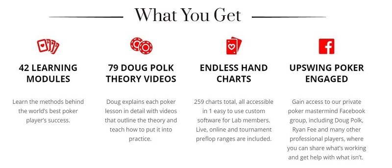 Upswing Poker Lab Review Content