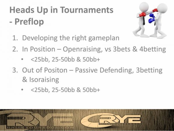 heads up play rye tournament masterclass