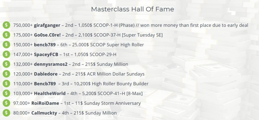 Raise Your Edge Masterclass Hall of Fame