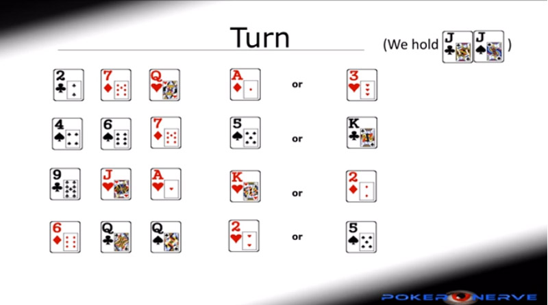Road To Success course module 1 - playing the turn