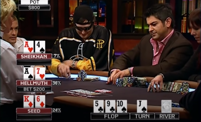 Are Poker Tournaments Performed with Actual Cash & How Does It Work?